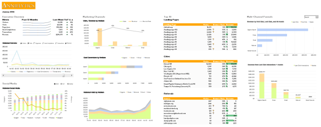 excel dashboard template 4