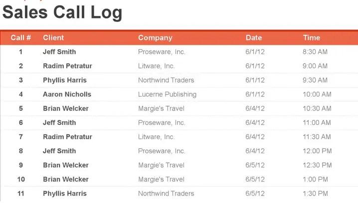 sales log template excel