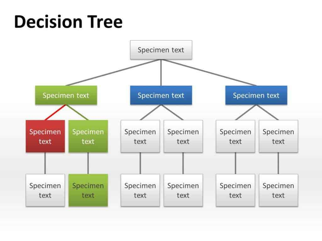 Decision Tree Templates Word Templates Docs