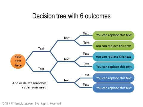Quickly See Examples Of Decision Tree Templates And Download Buttons For Their Respective Destinations
