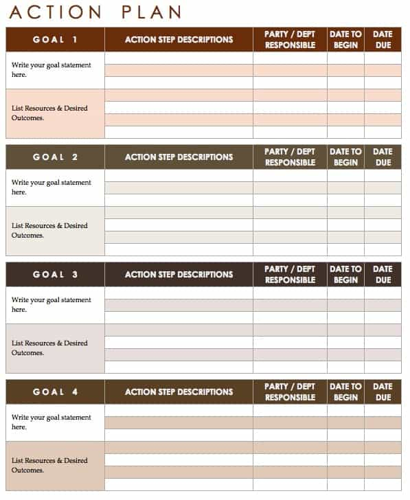Action Plan Templates  Daily Action Plan Template