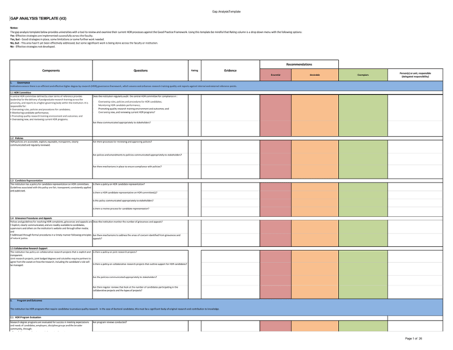 Gap Analysis Templates 4 Documents For Excel PPT And PDF Templates For Microsoft Word