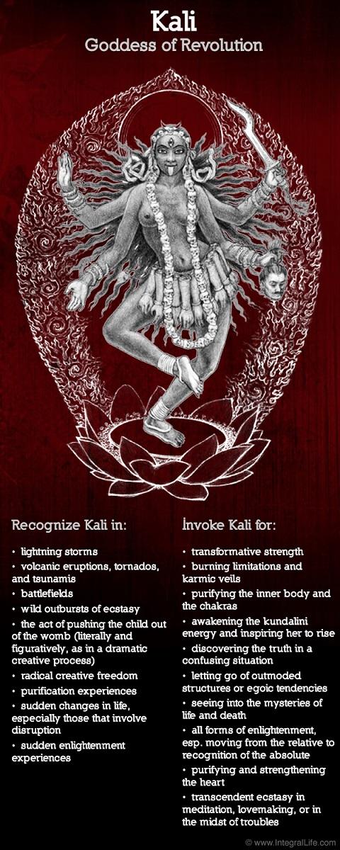 Kali-Representation