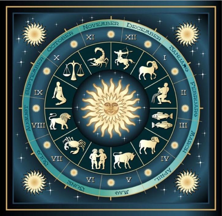 Zodiac Calender