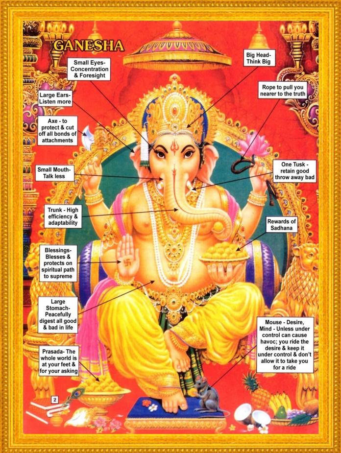Ganesha - Meaning Of Ganesha