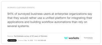 Statistic that reflects the desire to have a single platform for building integrations and automations