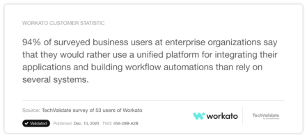 A stat that reveals a strong desire for using a single platform to build integrations and automations