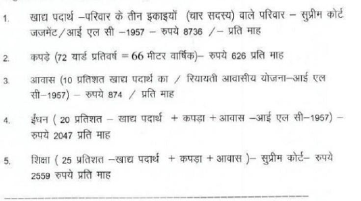 minimum wage delhi