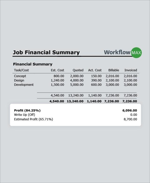 Job Costing Software - Online Job Costing  WorkflowMax
