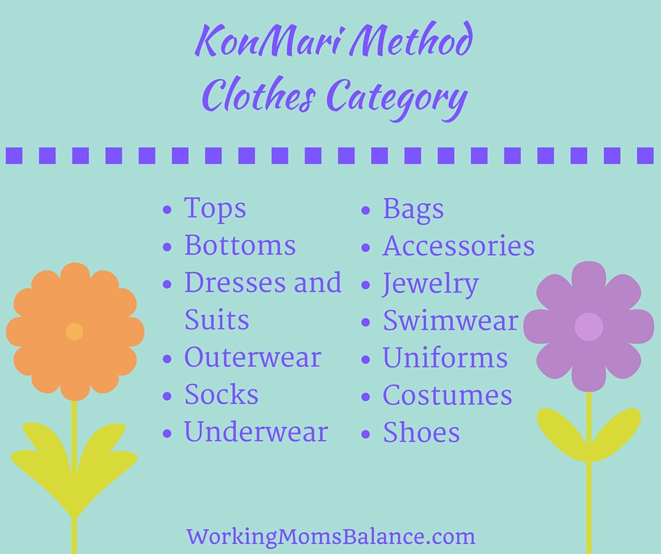 KonMari Clothes Category