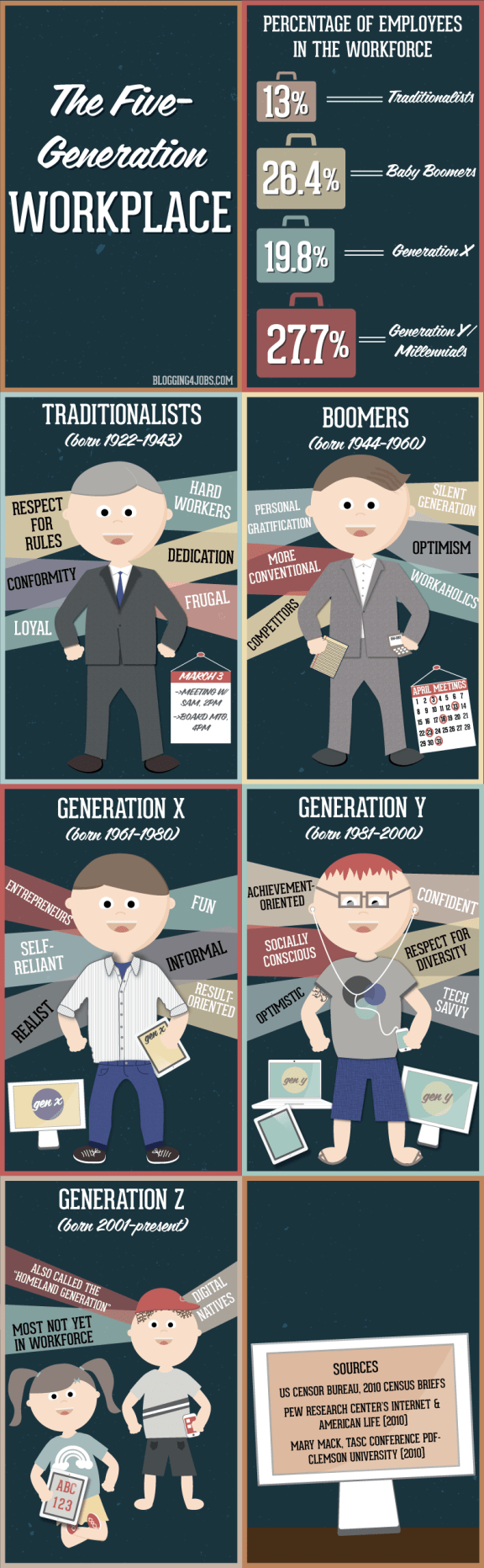 generations-workplace