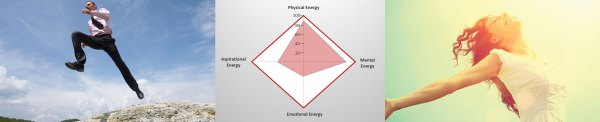 Energy-7