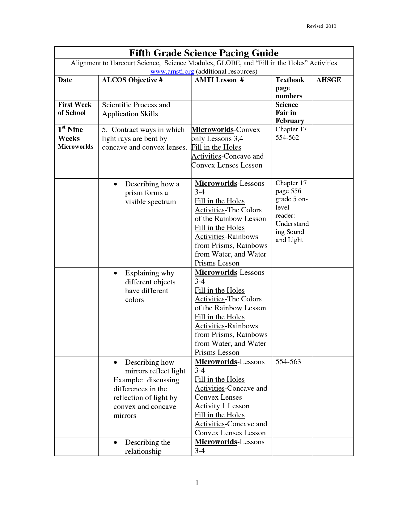 Science Worksheet Category Page 18