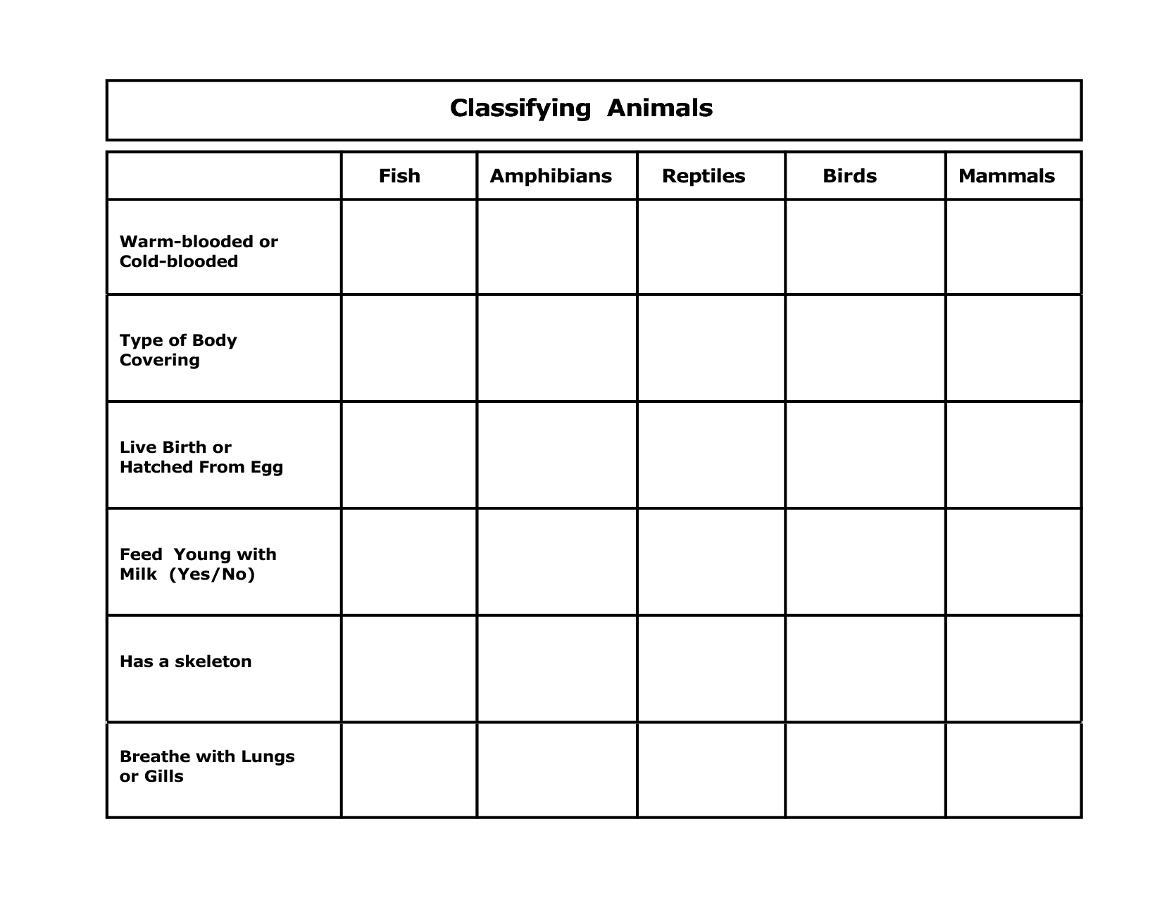 11 Best Images Of Classifying Animals Worksheets First