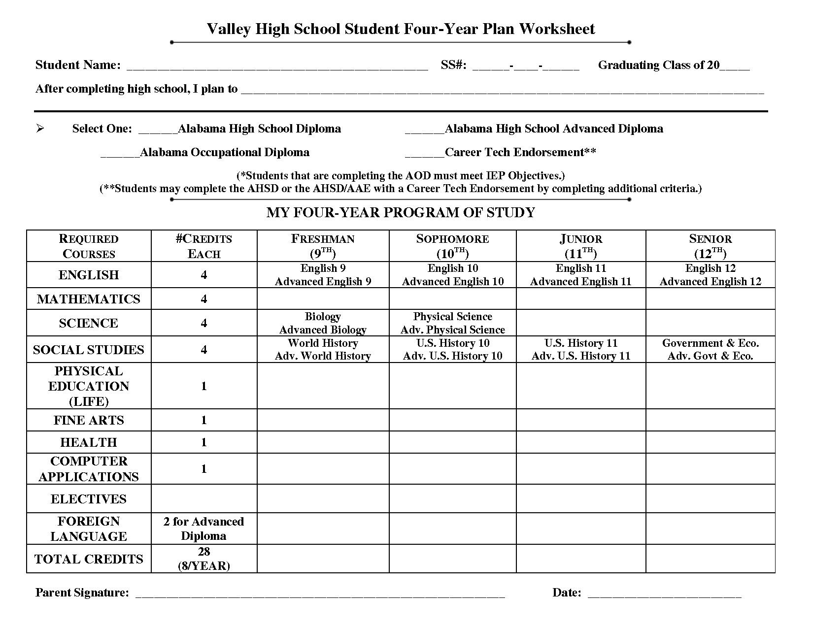8 Best Images Of High School Career Planning Worksheet