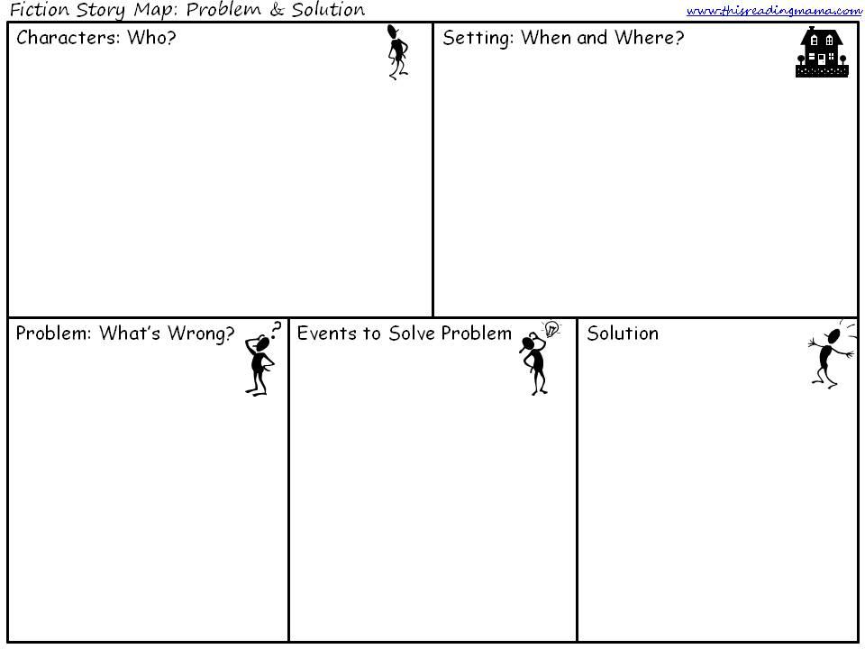 Plot Map Graphic Organizer Pdf