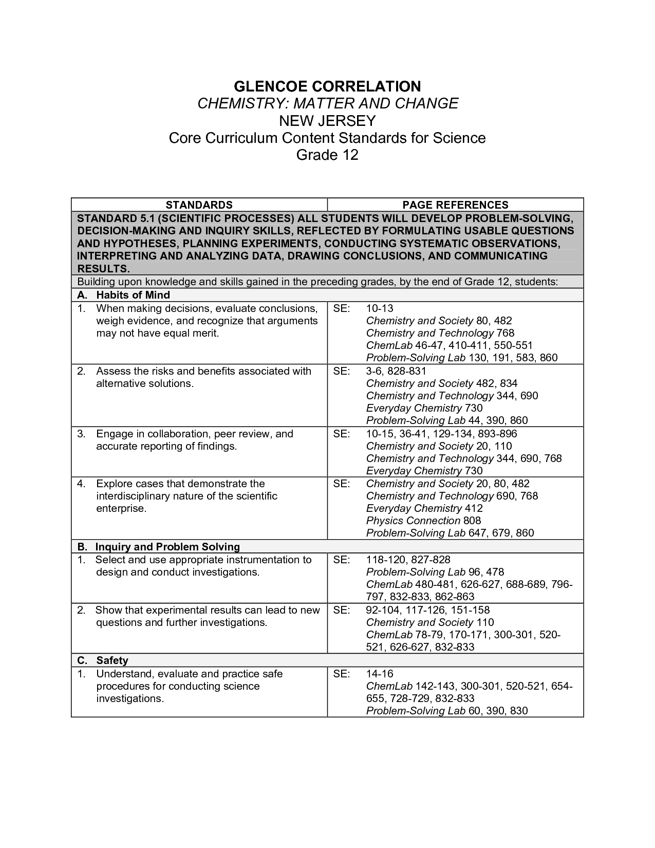 11 Best Images Of Ged Chemistry Worksheet