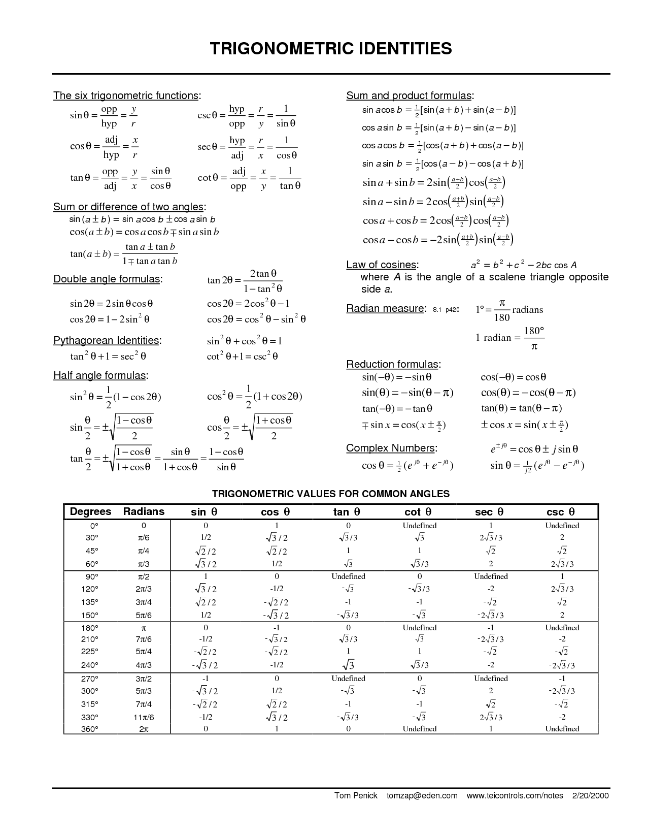 14 Best Images Of Trig Values Worksheet