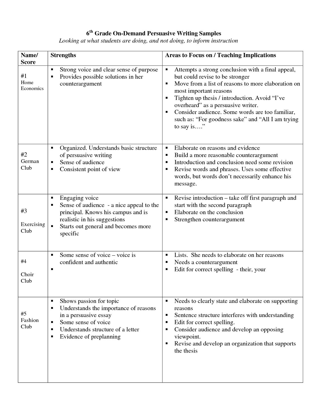 Essays For 6th Grade Topics