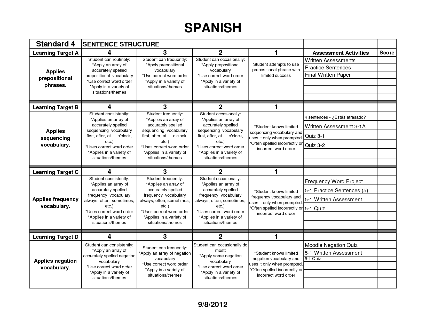 15 Best Images Of Spanish Sentence Structure Worksheets