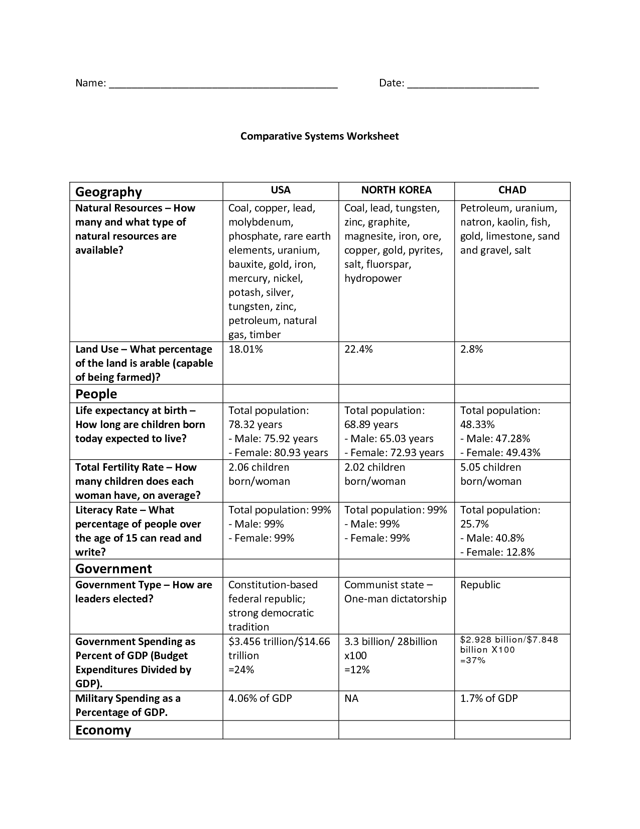 Paring Economic Systems Worksheet