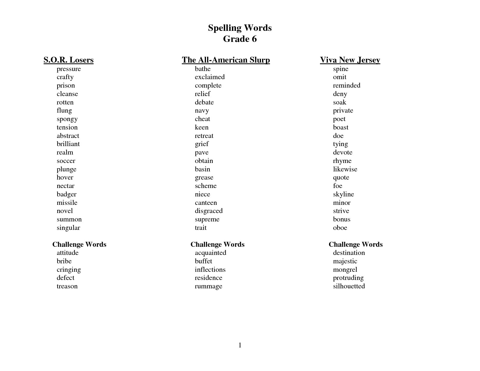 8th Grade Worksheet Category Page 1