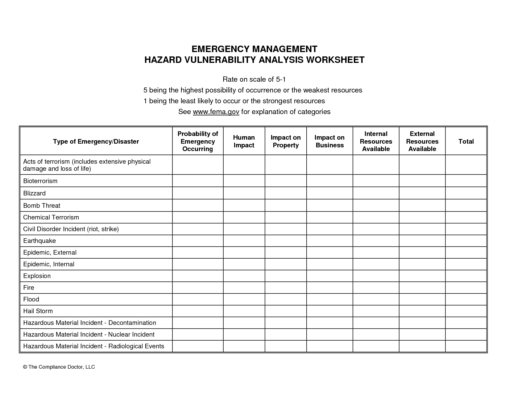 Hazardous Materials Worksheet