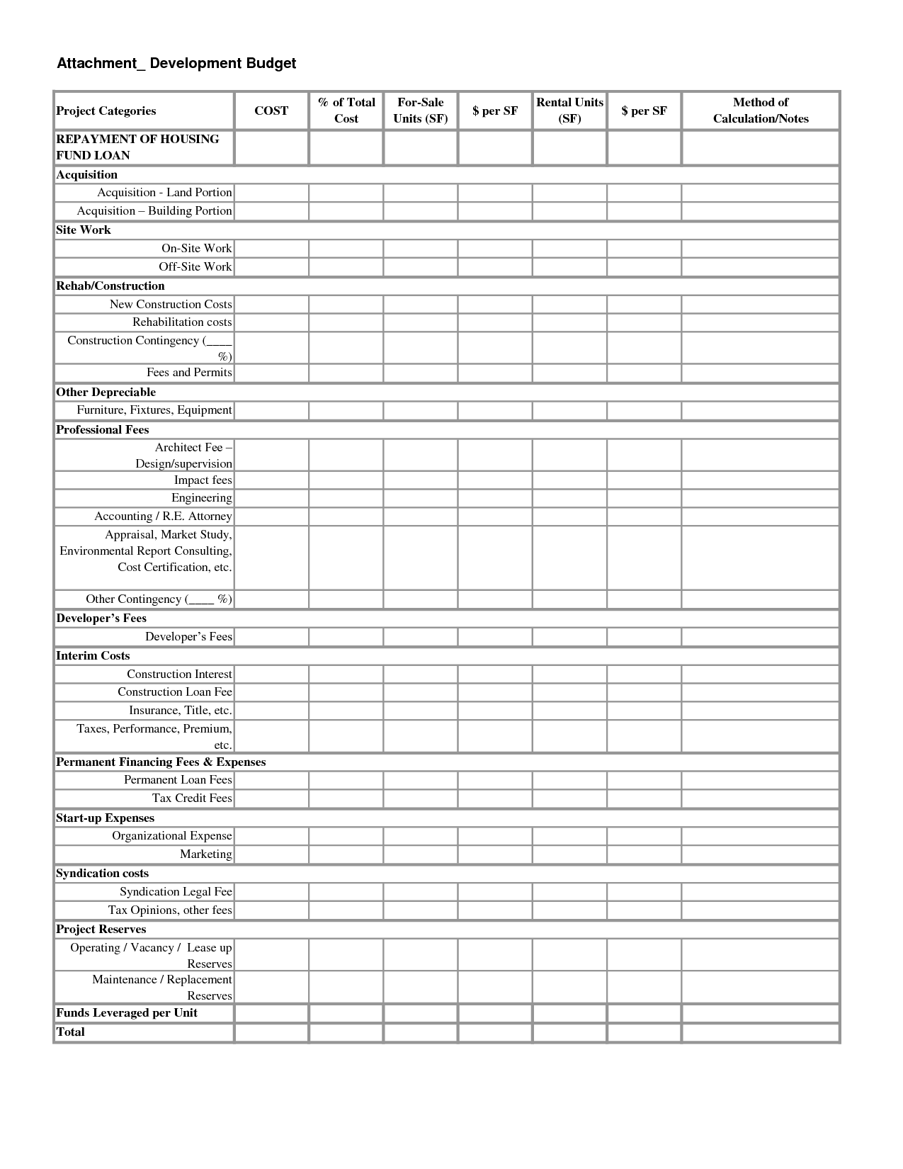 Sample Non Profit Budget Worksheet Template
