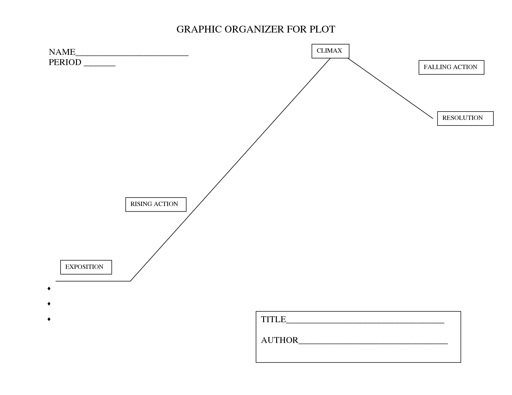 11 Best Images Of Plot Development Worksheets