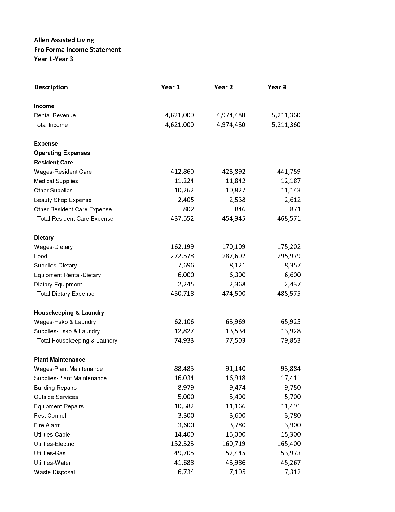 17 Best Images Of Income Statement Worksheet