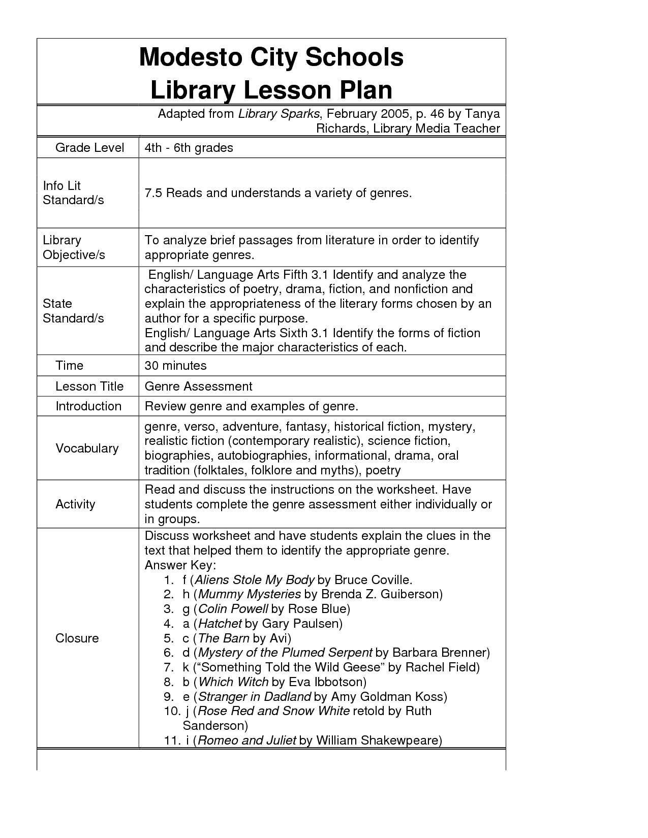 15 Best Images Of Genre Worksheets 5th Grade
