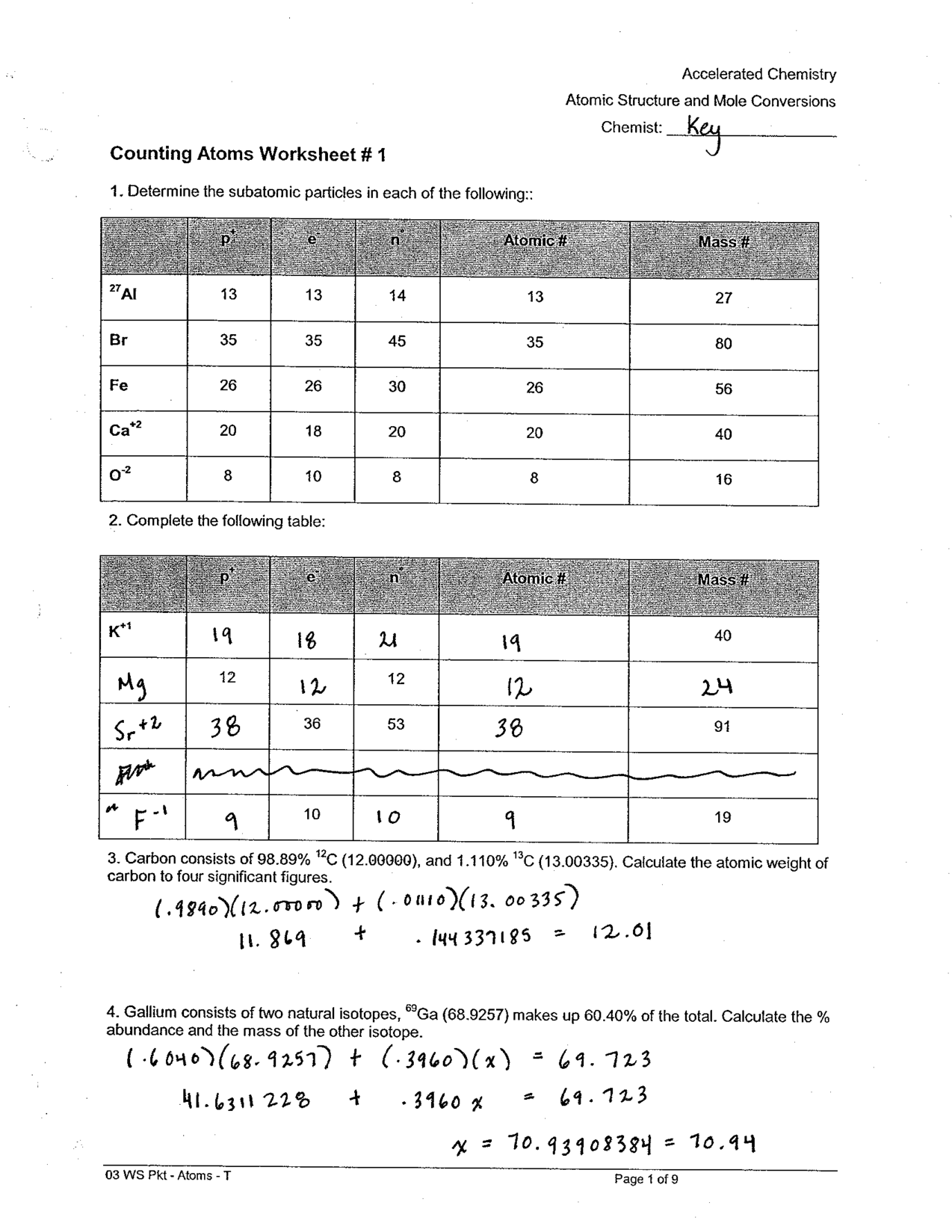 Atoms Ions Isotopes Practice Worksheet