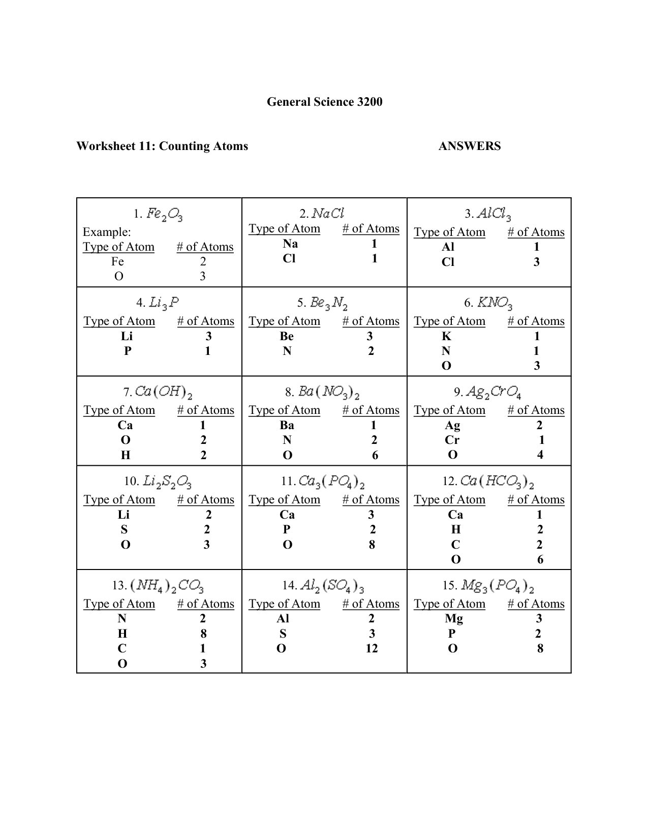 Ions Worksheet Answer Key