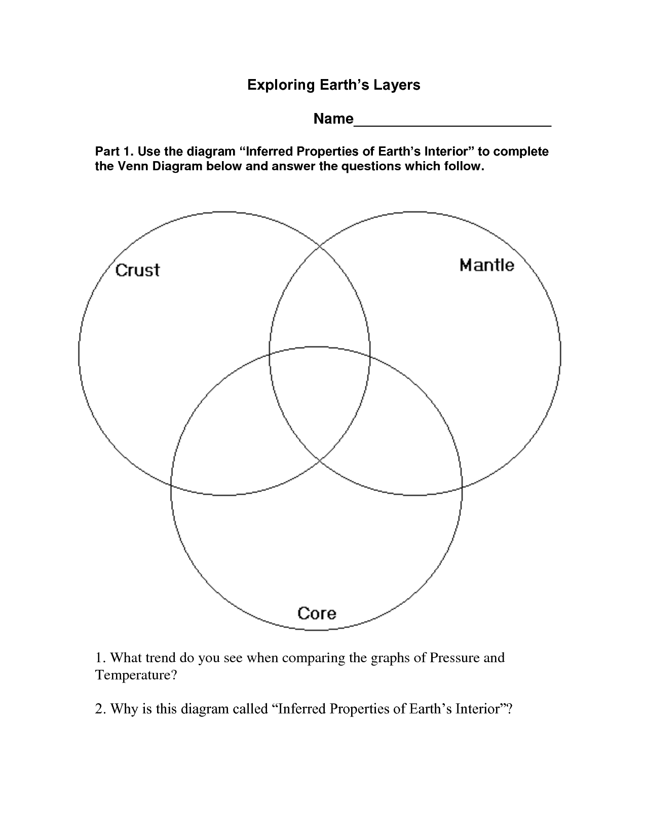 Layers Of The Earth Diagram Worksheet