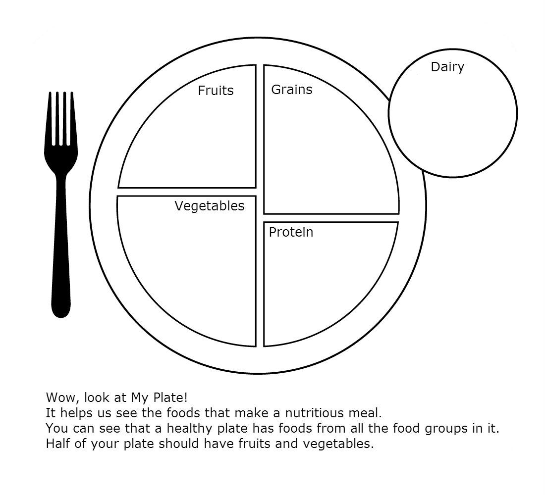 9 Best Images Of Worksheets Healthy Eating Plate