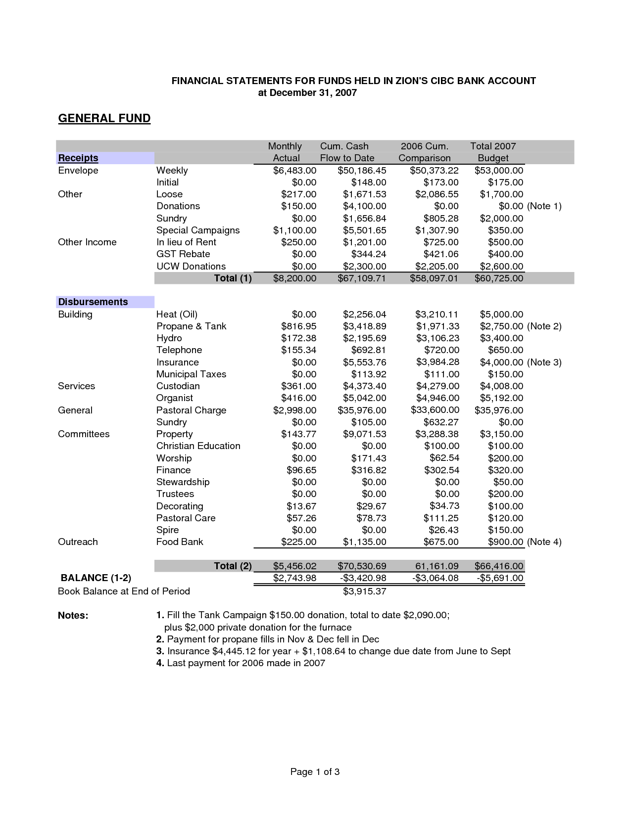 19 Best Images Of Sample Church Budget Worksheet