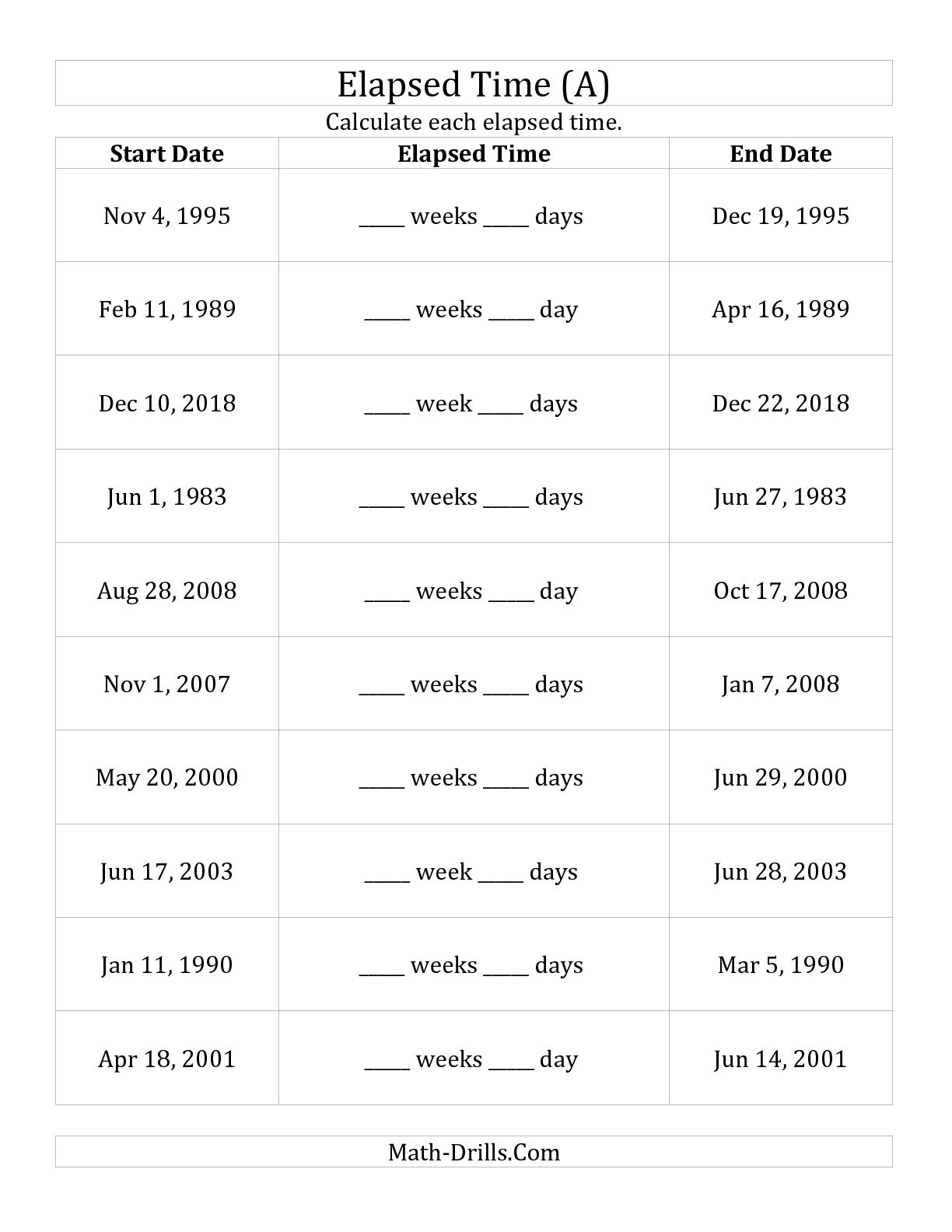17 Best Images Of Calculate Elapsed Time Worksheets
