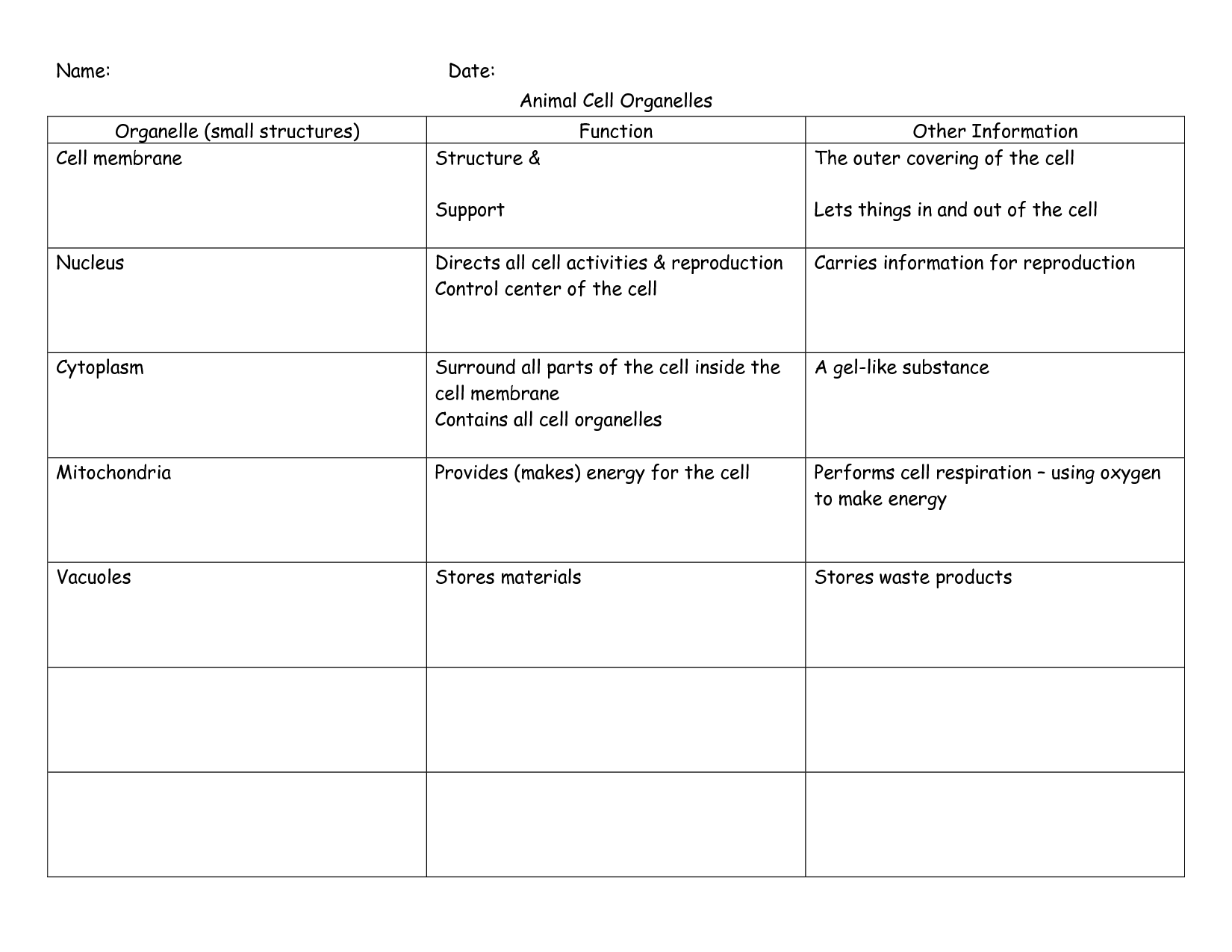8 Best Images Of Comparing Plants And Animals Worksheet