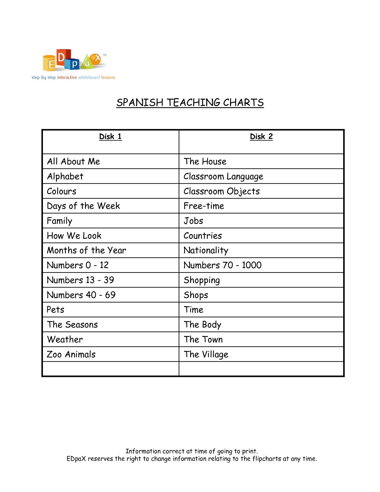 13 Best Images Of Spanish Months Worksheet