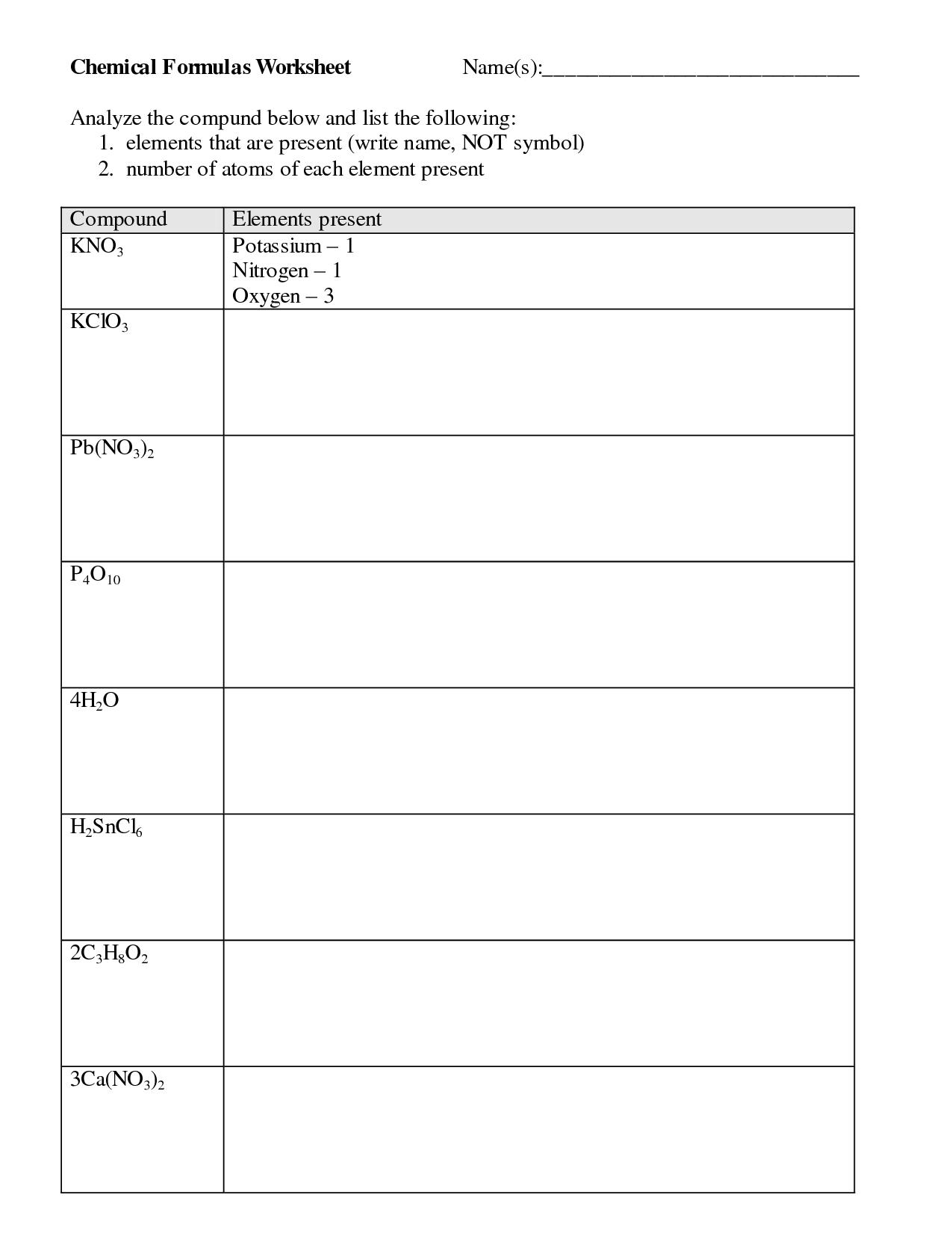 8 Best Images Of Naming Elements Worksheet