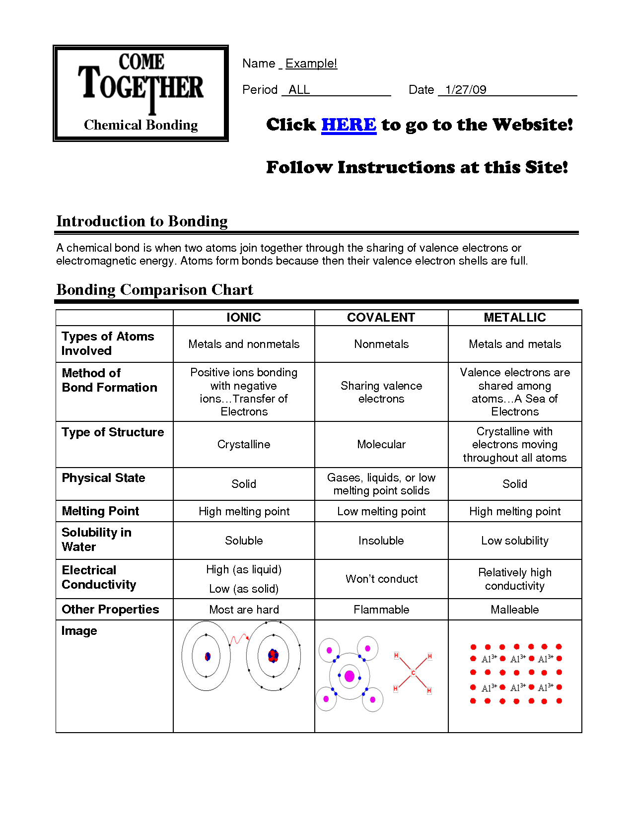 Bonding Worksheet Answer Key