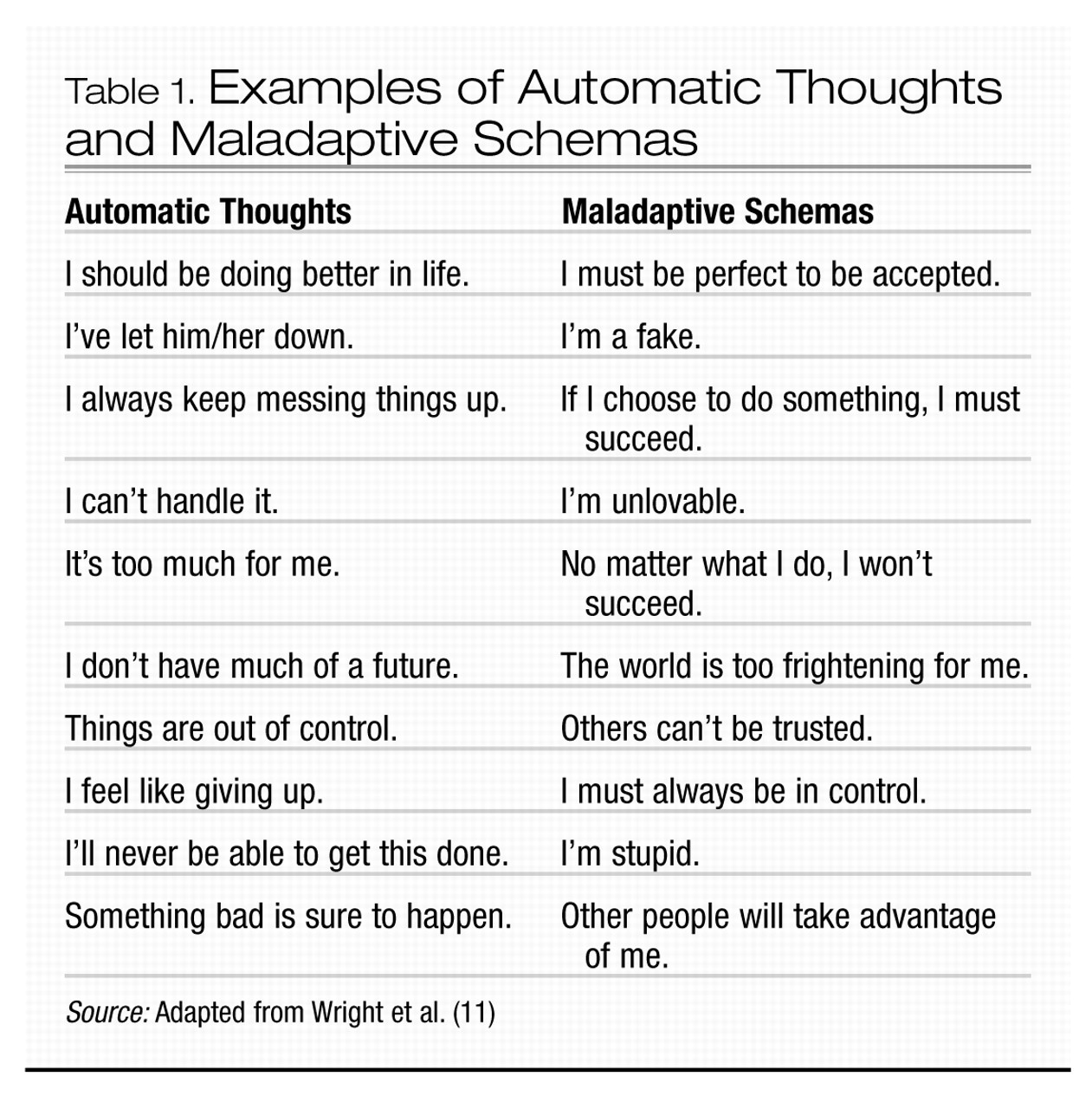 17 Best Images Of Irrational Thinking Worksheets
