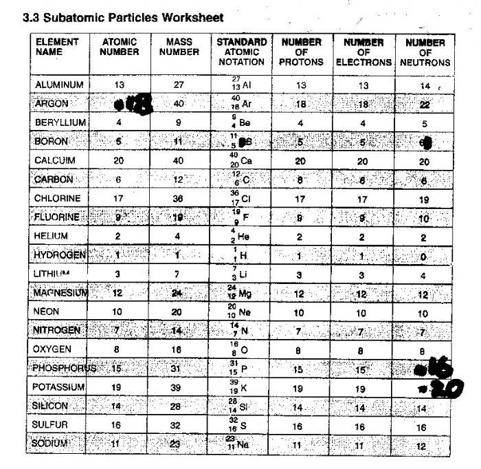 11 Best Images Of Know Your States Worksheet