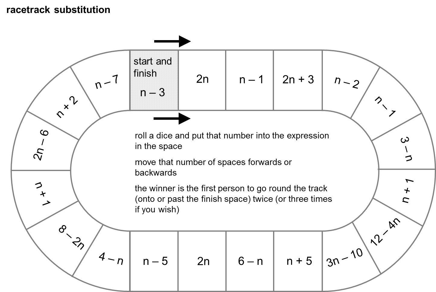 16 Best Images Of Function Table Rule Worksheet