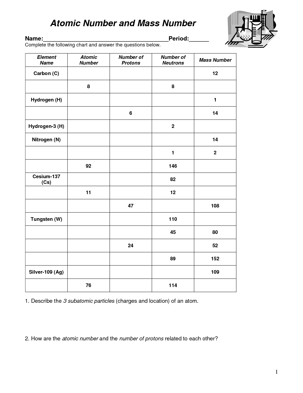 Neutrons Worksheet