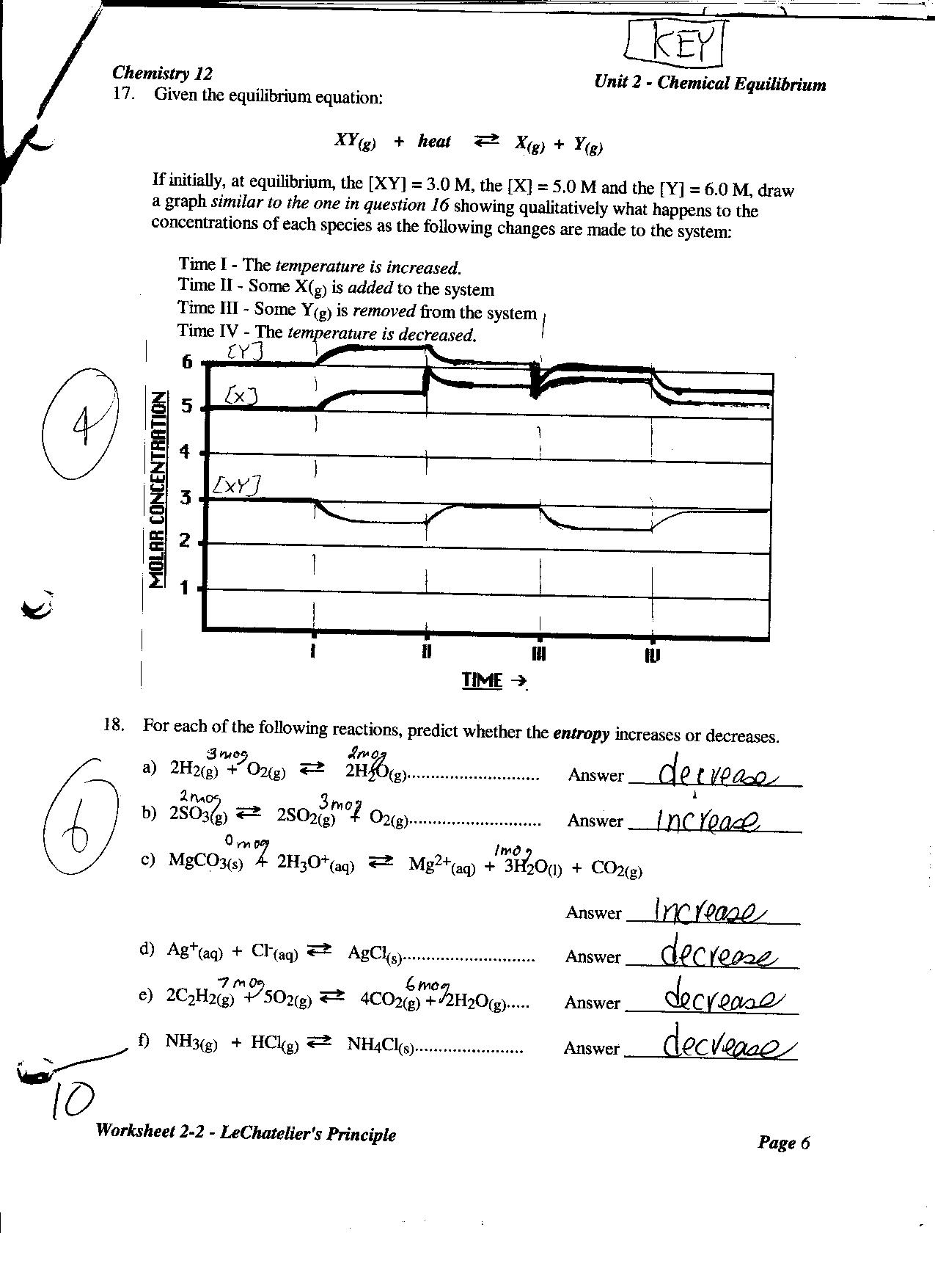 14 Best Images Of Alien Periodic Table Worksheet Answers