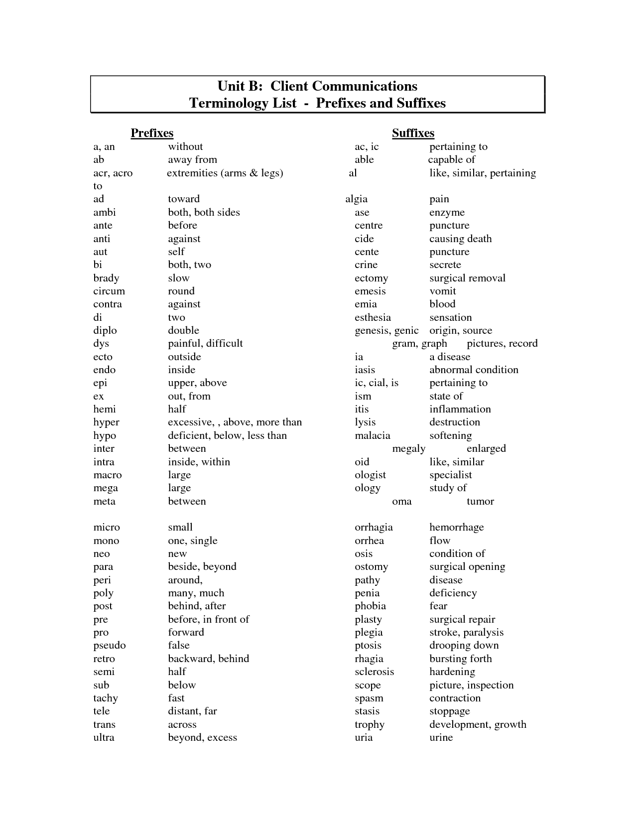12 Best Images Of Prefix Re Worksheet