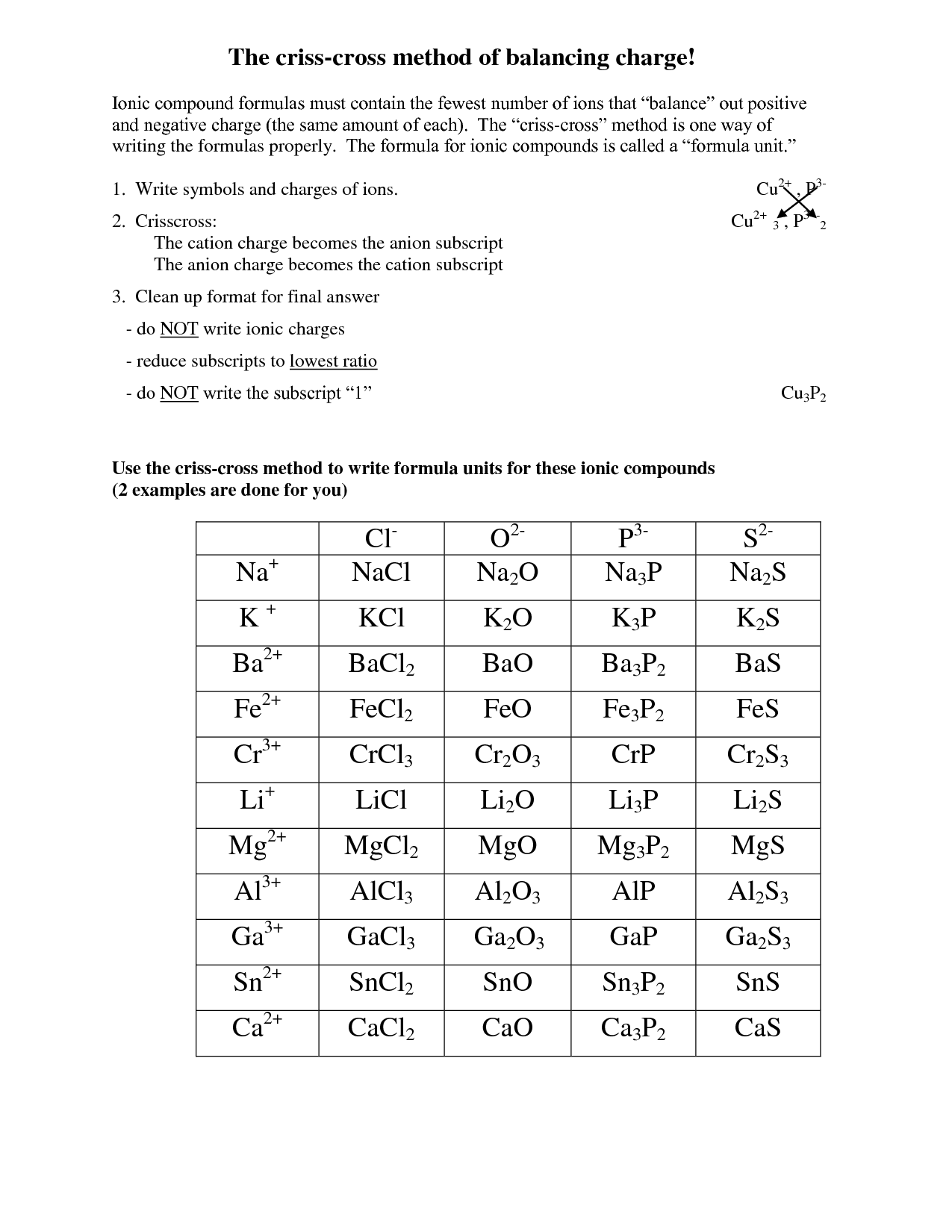 Writing Formulas Criss Cross Method Worksheet | Printable ...