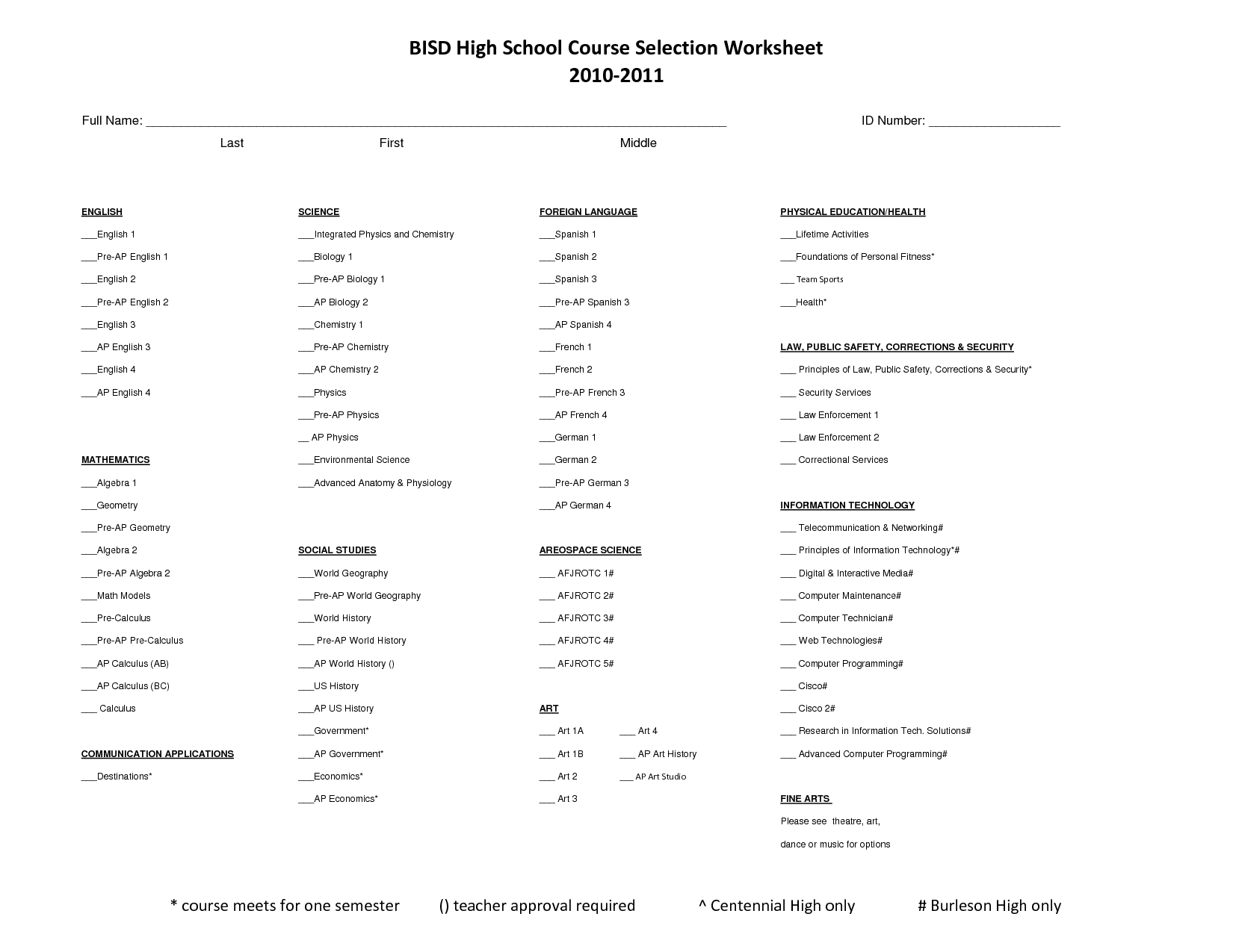 Human Body Worksheet For Middle School