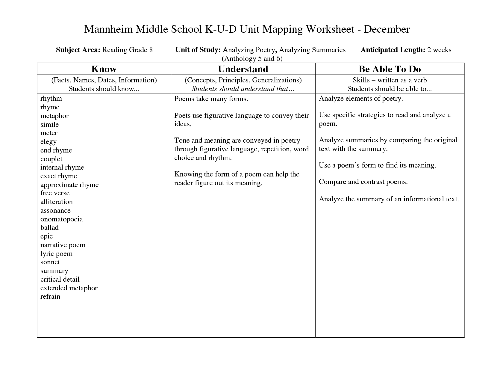 18 Best Images Of Middle School Health Worksheets